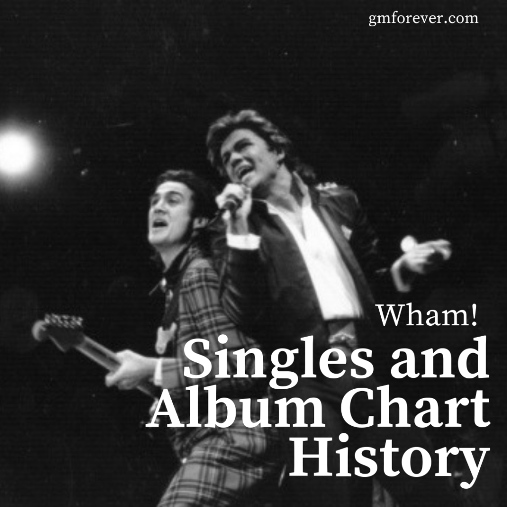 Wham! Discography: Singles and Albums Chart History